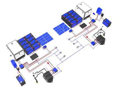 exemple de motorisation électrique pour voilier charter