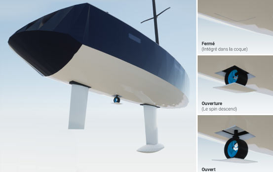 turbine Bluespin inboard moteur hybridation douce